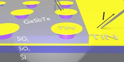 Nanoconfined GST