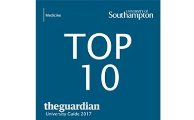 Top 10 Guardian