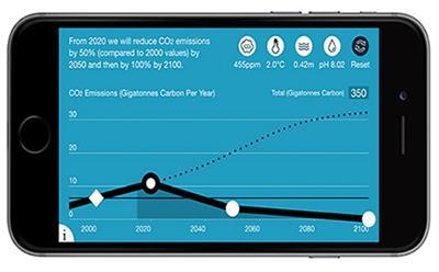 CO2 Modeller app
