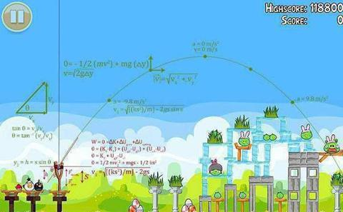 Angry Birds Diagram