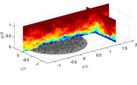 Measurements of the flow velocity.