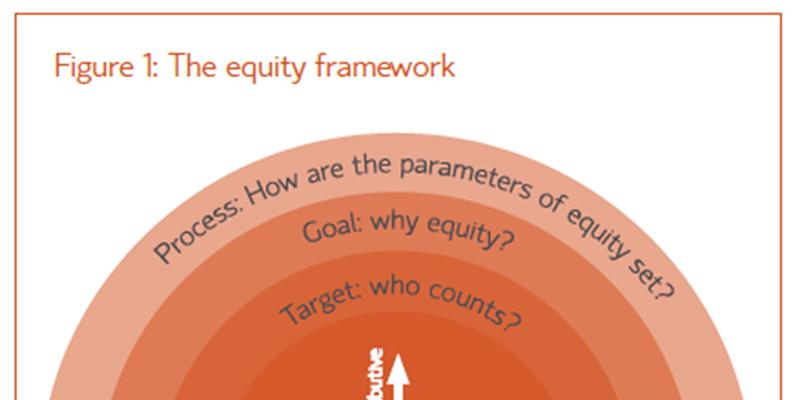 Figure 1: The equity framework