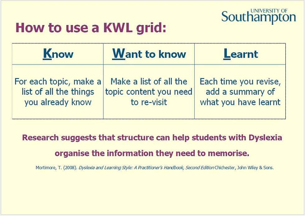 Revision and memory guide - Slide 4