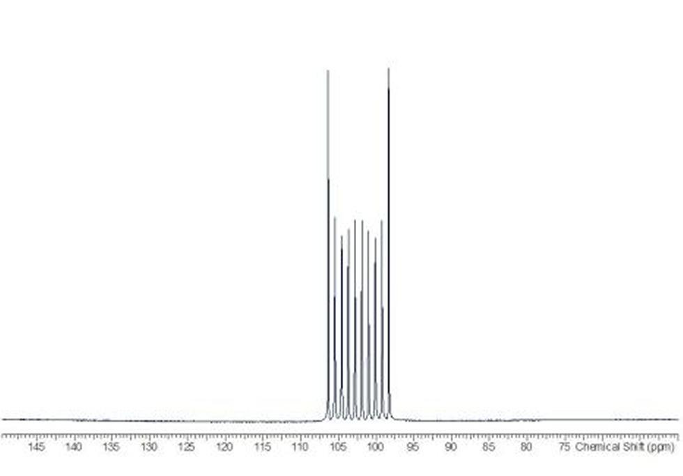 Fluorine NMR spectrum. 19F NMR spectrum showing 10 lines from coupling to the 93Nb nucleus (I = 9/2, 100% natural abundance, 1JNb-F = 335 Hz).