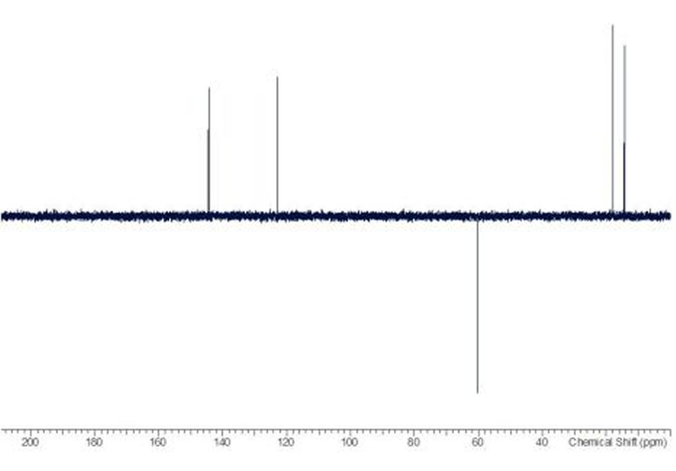The dept135 spectrum is a spectral editing technique used to differentiate different types of carbon within the structure, regaining the information lost by BB decoupling; the illustrated spectrum is phased such that CH/CH3 signals are positive and CH2 signals are negative (quaternary carbons are om