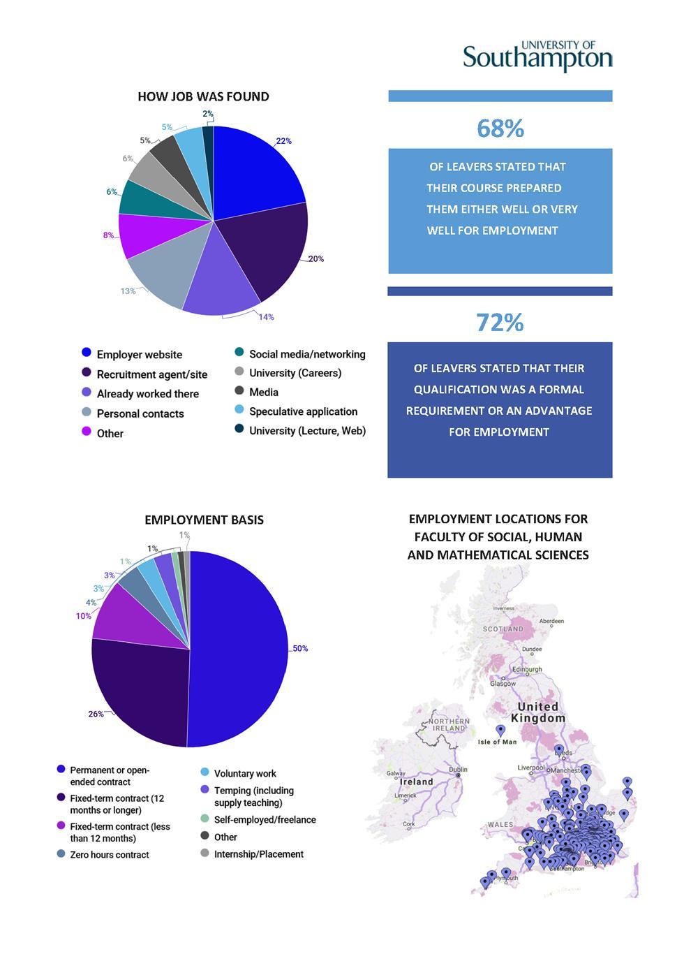Economics DLHE Survey 2016-17