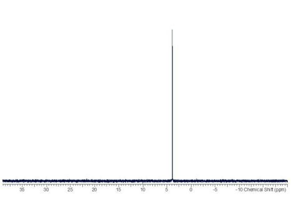 1D phosphorus-31 NMR spectrum. 1D 31P NMR spectra can be acquired both with and without 1H decoupling (illustrated example is with decoupling).