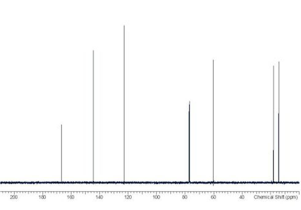 1D carbon NMR spectrum. The UDEFT (uniform driven equilibrium fourier transformation) pulse sequence can be used to acquire 13C NMR spectra with enhanced quaternary carbon signals by forcing faster relaxation.