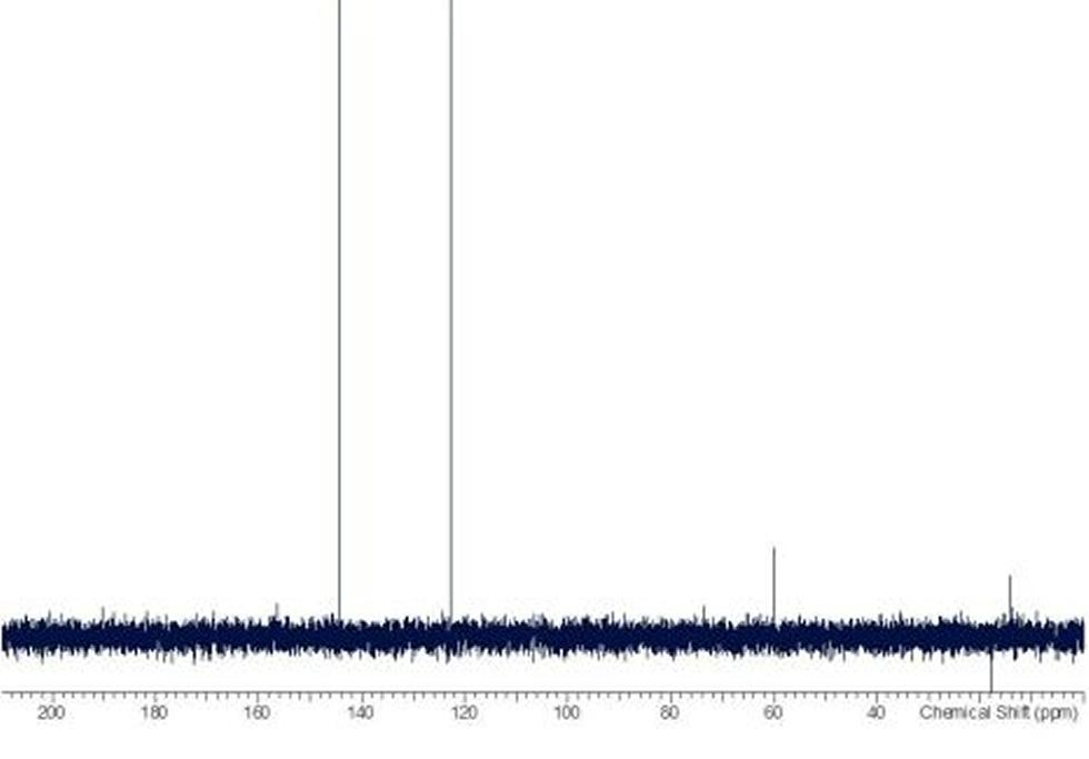 1D carbon (dept135) NMR spectrum. The dept90 spectrum is a spectral editing technique used to identify methine (CH) carbons. Signals from CH2 and CH3 may also be present but they will be heavily attenuated; quaternary carbons will be omitted.
