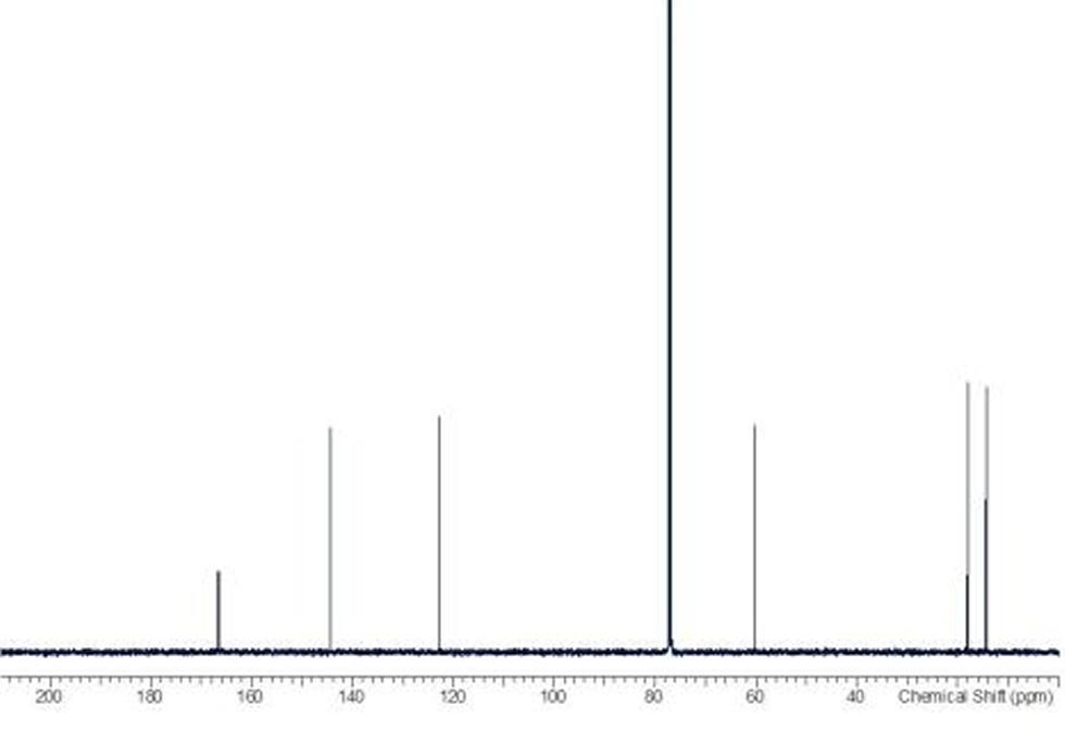 1D carbon NMR spectrum. 1D carbon spectra are normally acquired with BB proton decoupling to simplify the spectrum by removing all proton couplings. However, this simplification comes at the cost of losing carbon multiplicity information.
