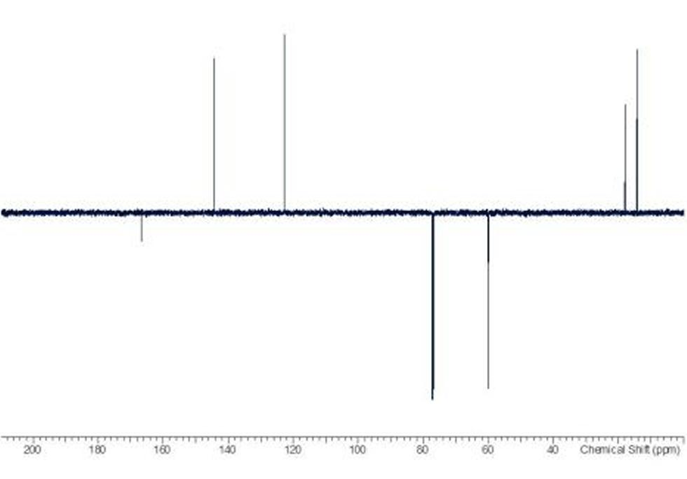 The Jmod spectrum is another spectral editing technique used to differentiate different types of carbon within the structure; the illustrated spectrum is phased such that CH/CH3 signals are positive and C/CH2 signals are negative