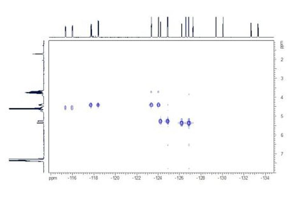 In the HF correlation spectrum the couplings between proton and fluorine can be observed as cross-peaks