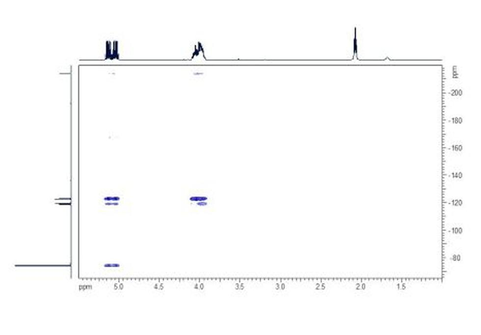 HF HMBC. In the HF HMBC spectrum the two- and three- bond couplings between 1H and 19F nuclei can be seen as cross-peaks.