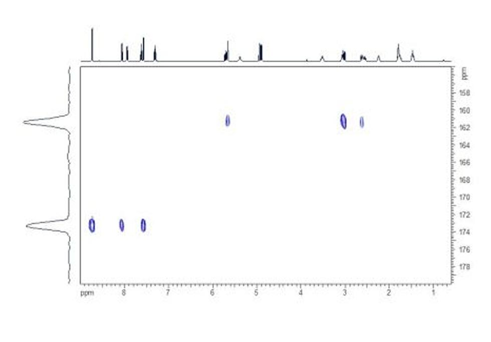 In the HN HMBC spectrum the two- and three- bond couplings between 1H and 15N nuclei can be seen as cross-peaks. The f1 projection can be extracted and provide 15N chemical shifts for nitrogen proximal to protons much more rapidly than direct observation.